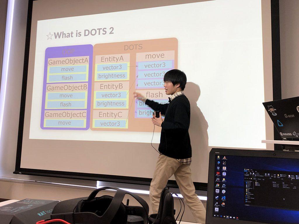 2020 smcn 05 xrshimane 地域おこしXR研究会 dots unity